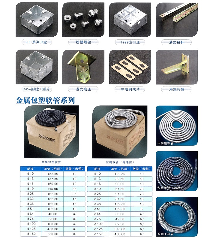 广州镀锌线管